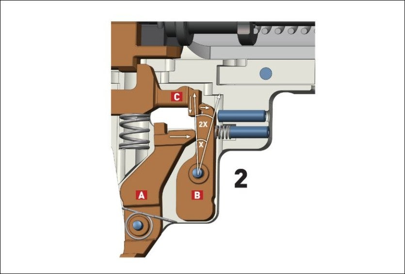 M O A  Trigger System